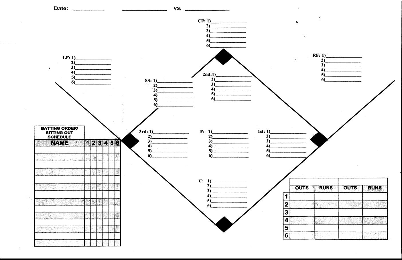 baseball position chart template coaching baseball rules tips