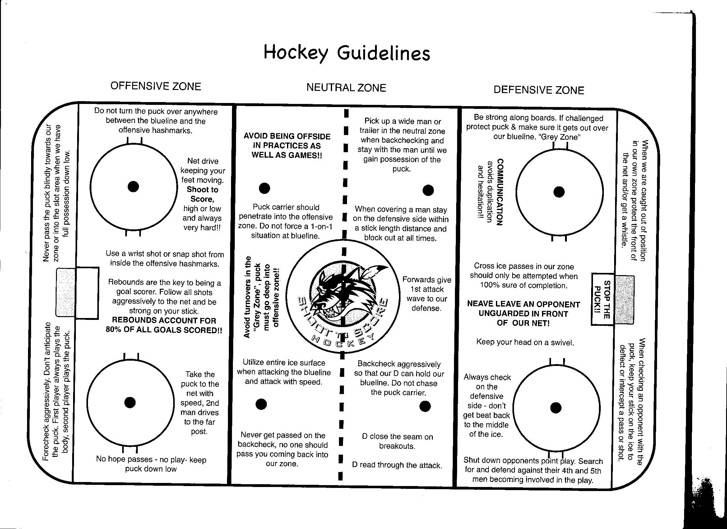 ice hockey rules for dummies